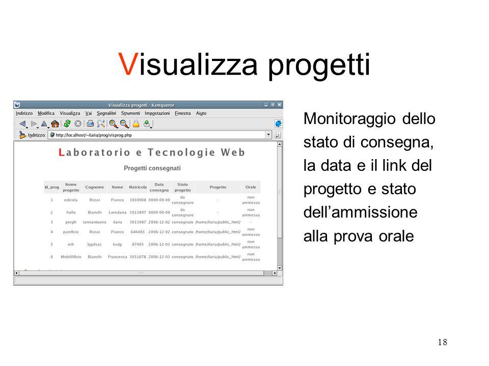 18 Visualizza progetti Monitoraggio dello stato di consegna, la data e il link del progetto e stato dell'ammissione alla prova orale