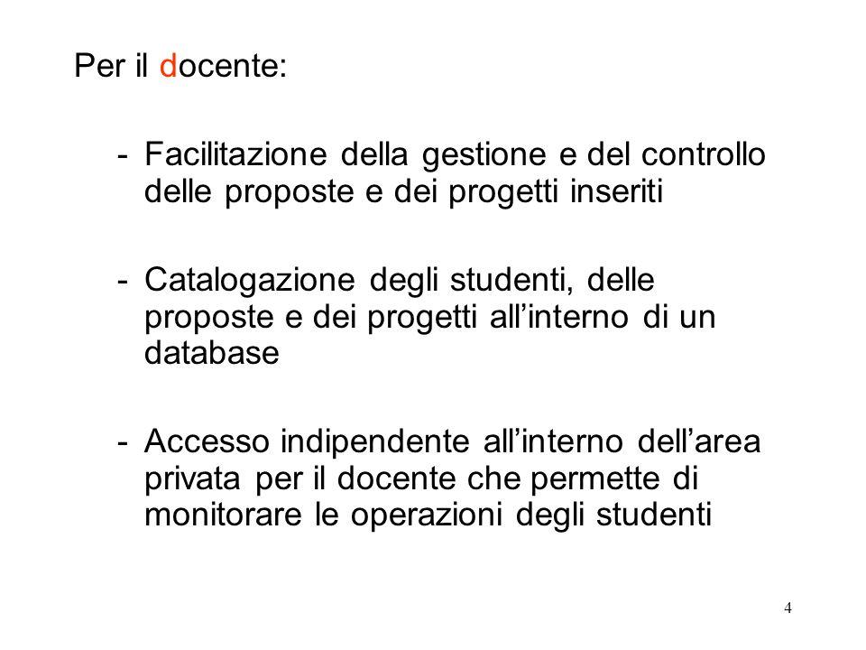 4 Per il docente: -Facilitazione della gestione e del controllo delle proposte e dei progetti inseriti -Catalogazione degli studenti, delle proposte e