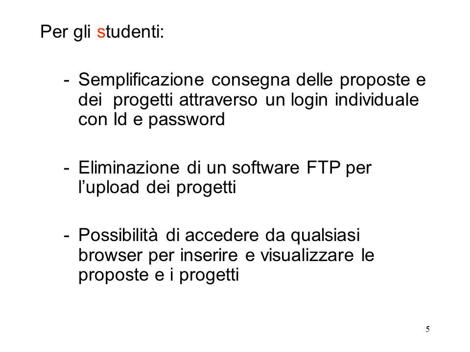 5 Per gli studenti: -Semplificazione consegna delle proposte e dei progetti attraverso un login individuale con Id e password -Eliminazione di un software FTP per l'upload dei progetti -Possibilità di accedere da qualsiasi browser per inserire e visualizzare le proposte e i progetti
