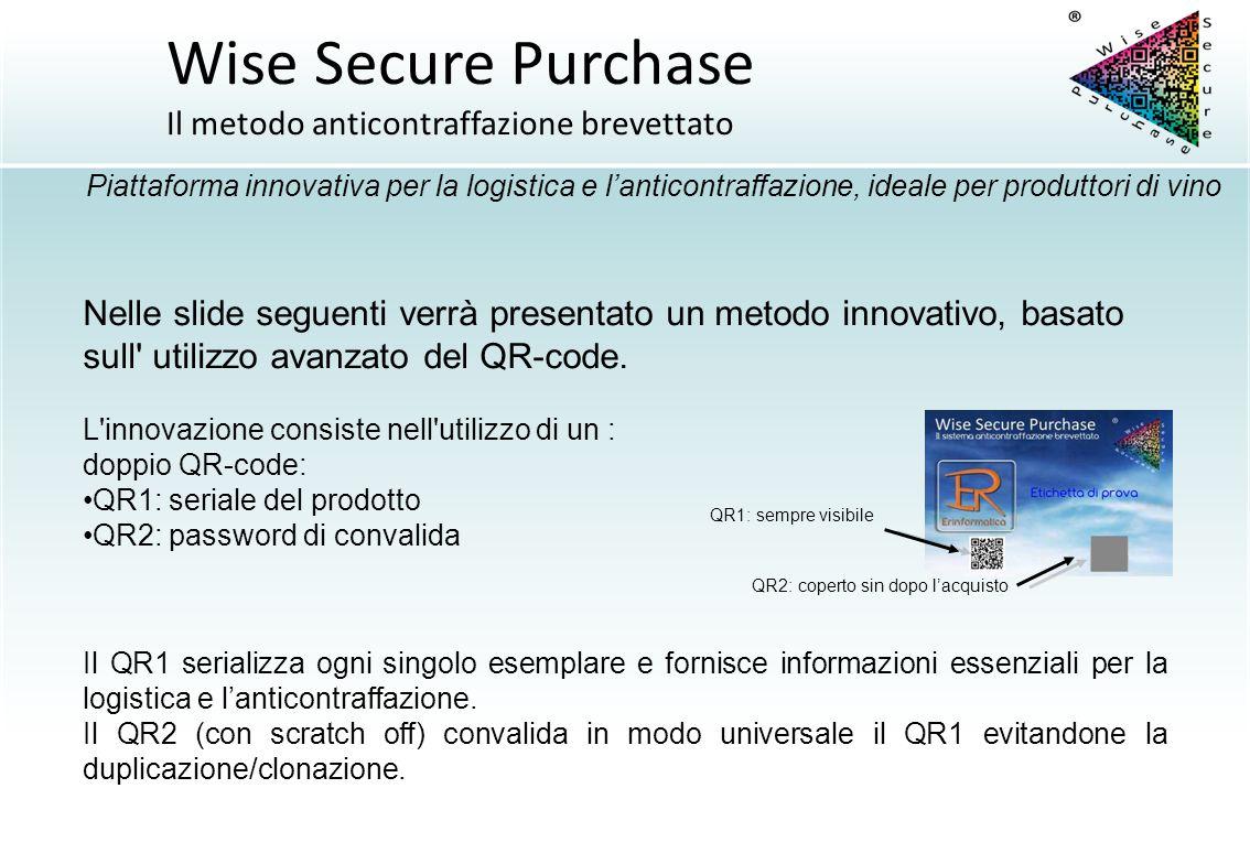 Nelle slide seguenti verrà presentato un metodo innovativo, basato sull' utilizzo avanzato del QR-code. L'innovazione consiste nell'utilizzo di un : d