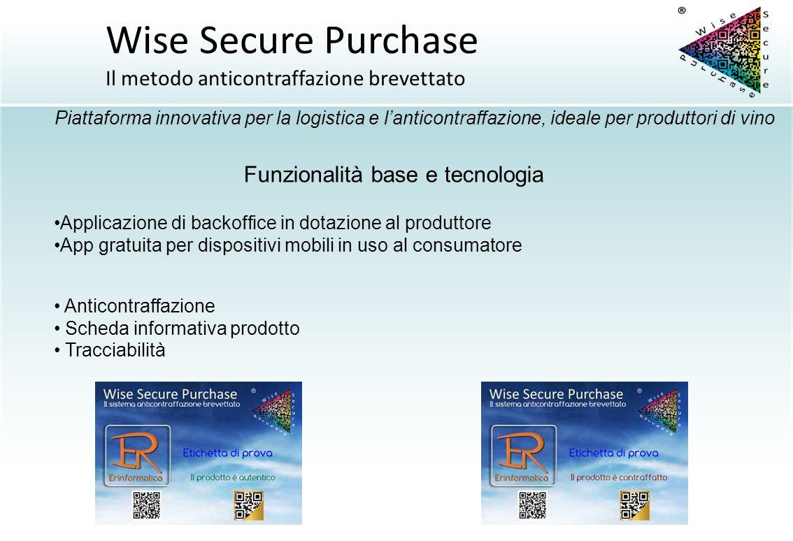 Funzionalità base e tecnologia Applicazione di backoffice in dotazione al produttore App gratuita per dispositivi mobili in uso al consumatore Anticon
