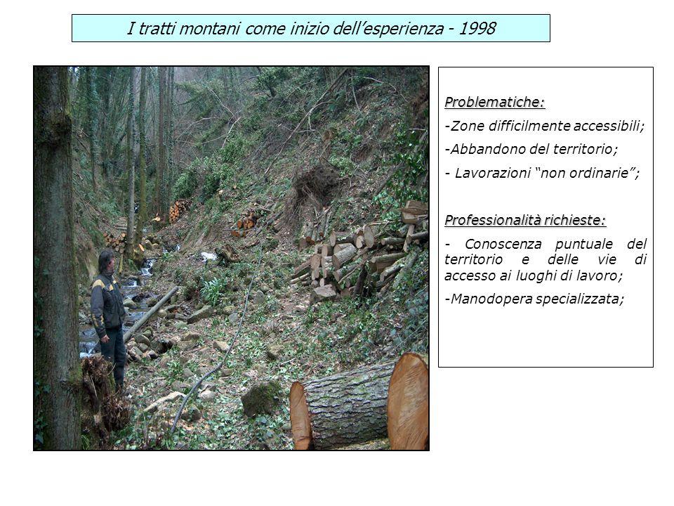 I tratti montani come inizio dell'esperienza - 1998 Problematiche: -Zone difficilmente accessibili; -Abbandono del territorio; - Lavorazioni non ordinarie ; Professionalità richieste: - Conoscenza puntuale del territorio e delle vie di accesso ai luoghi di lavoro; -Manodopera specializzata;