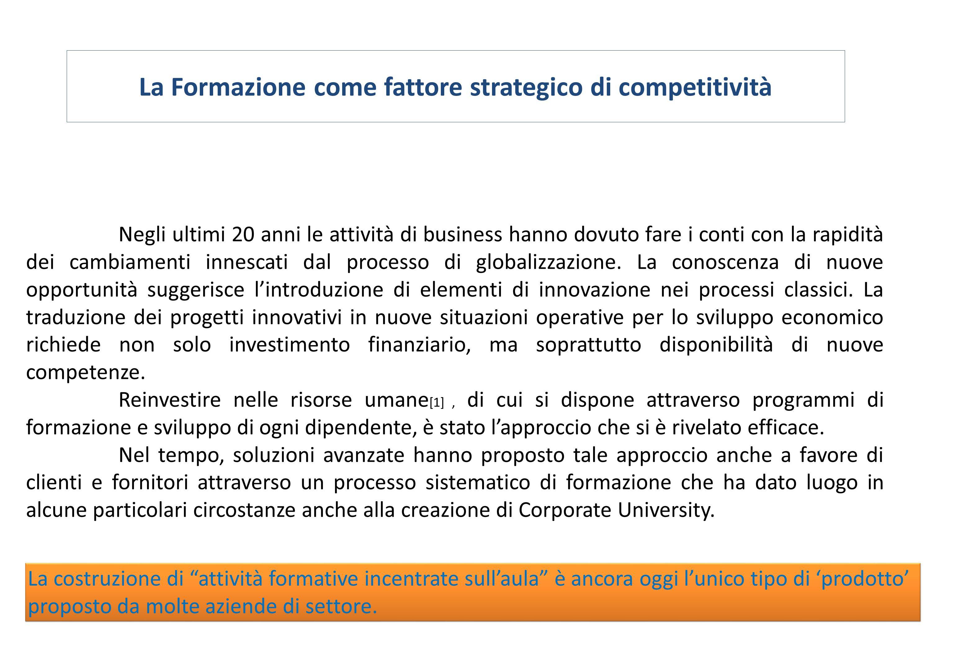 La Formazione come fattore strategico di competitività Negli ultimi 20 anni le attività di business hanno dovuto fare i conti con la rapidità dei camb