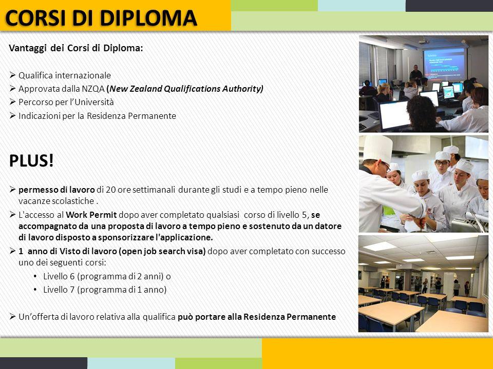 CORSI DI DIPLOMA Vantaggi dei Corsi di Diploma:  Qualifica internazionale  Approvata dalla NZQA (New Zealand Qualifications Authority)  Percorso per l'Università  Indicazioni per la Residenza Permanente PLUS.