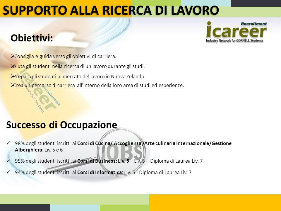 SUPPORTO ALLA RICERCA DI LAVORO Obiettivi:  Consiglia e guida verso gli obiettivi di carriera.  Aiuta gli studenti nella ricerca di un lavoro durant
