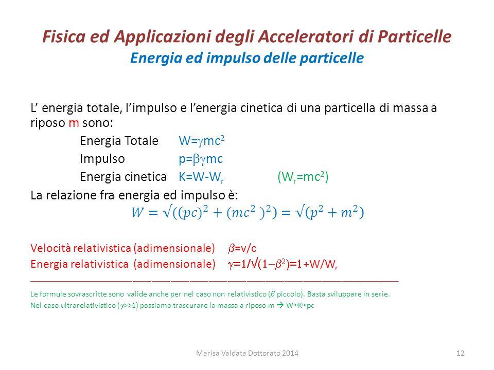 Fisica ed Applicazioni degli Acceleratori di Particelle Energia ed impulso delle particelle Marisa Valdata Dottorato 201412