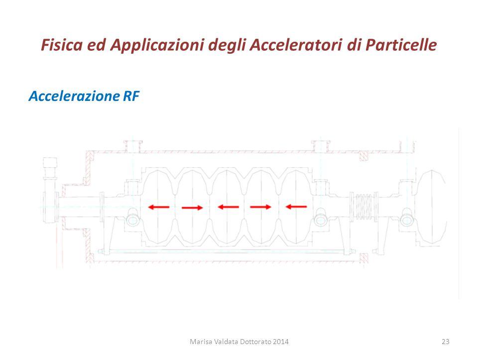 Fisica ed Applicazioni degli Acceleratori di Particelle Accelerazione RF Marisa Valdata Dottorato 201423