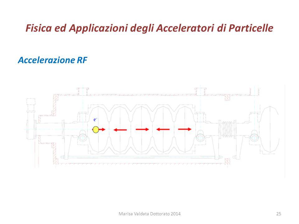 Fisica ed Applicazioni degli Acceleratori di Particelle Accelerazione RF Marisa Valdata Dottorato 201425