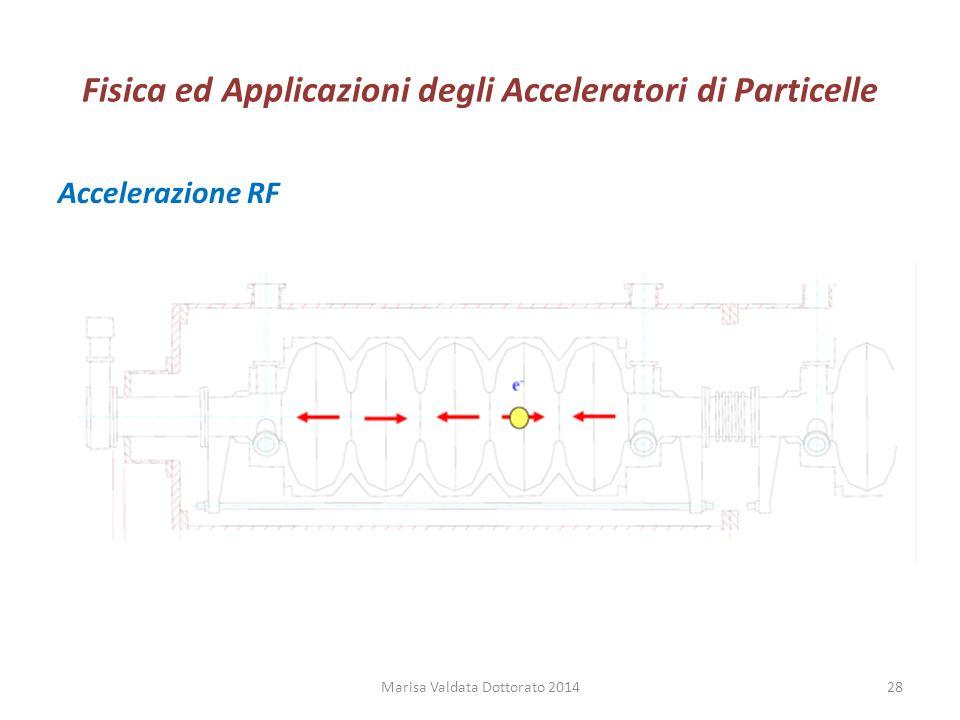 Fisica ed Applicazioni degli Acceleratori di Particelle Accelerazione RF Marisa Valdata Dottorato 201428