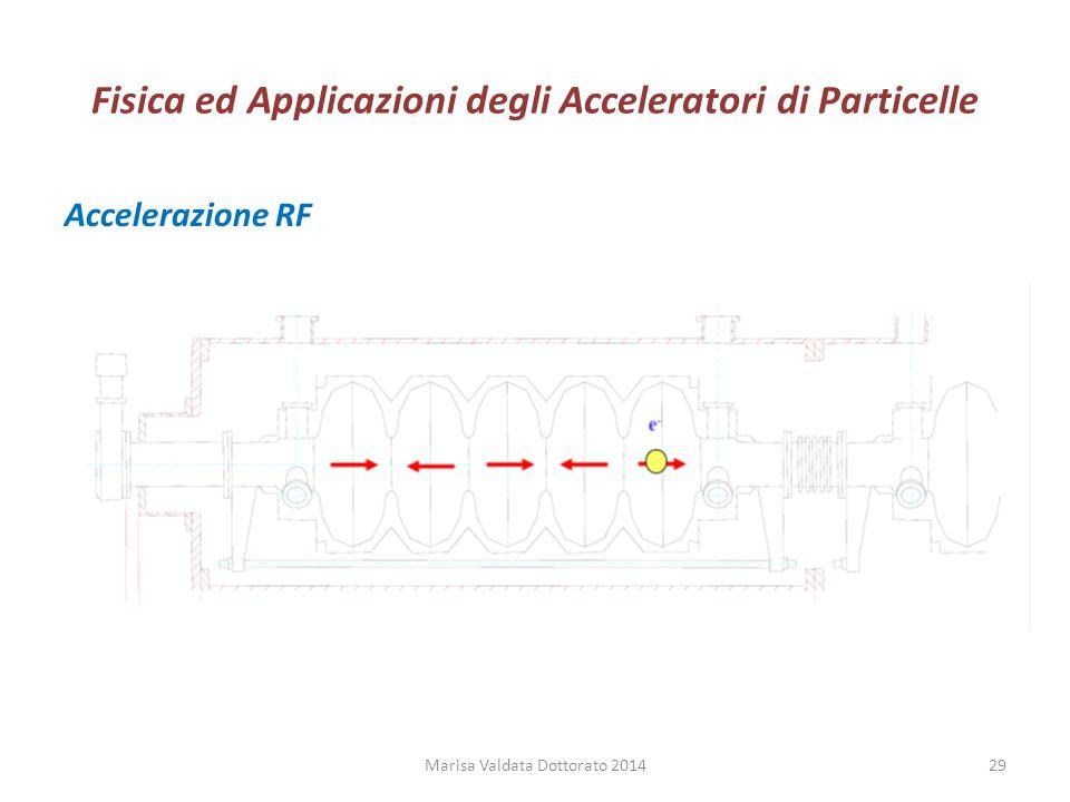 Fisica ed Applicazioni degli Acceleratori di Particelle Accelerazione RF Marisa Valdata Dottorato 201429