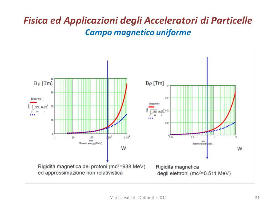 Fisica ed Applicazioni degli Acceleratori di Particelle Campo magnetico uniforme Marisa Valdata Dottorato 201431