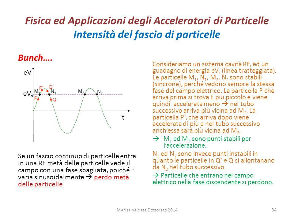 Fisica ed Applicazioni degli Acceleratori di Particelle Intensità del fascio di particelle Bunch…. Se un fascio continuo di particelle entra in una RF