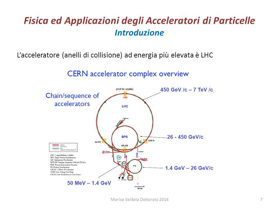 Fisica ed Applicazioni degli Acceleratori di Particelle Introduzione L'acceleratore (anelli di collisione) ad energia più elevata è LHC Marisa Valdata