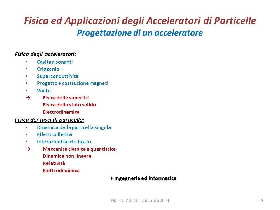 Fisica ed Applicazioni degli Acceleratori di Particelle Utilizzo di un acceleratore L'utilizzatore di un acceleratore è essenzialmente interessato ad alcune caratteristiche degli acceleratori: 1.Tipo di particella accelerata.