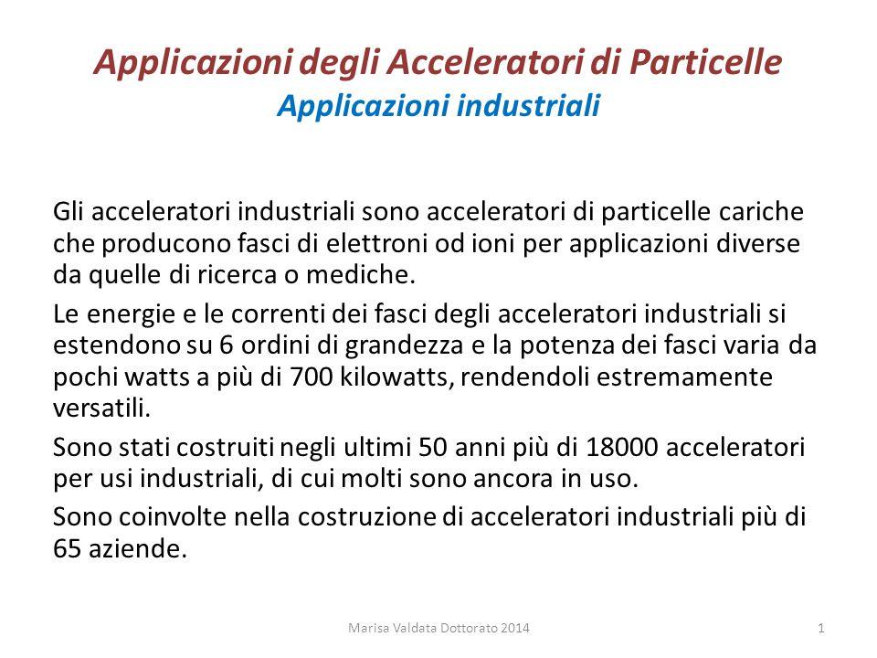 Applicazioni degli Acceleratori di Particelle Applicazioni industriali Gli acceleratori industriali sono acceleratori di particelle cariche che produc
