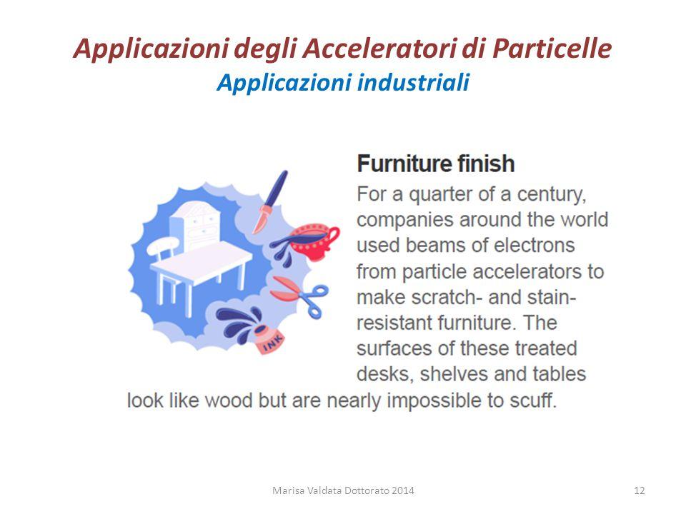 Applicazioni degli Acceleratori di Particelle Applicazioni industriali Marisa Valdata Dottorato 201412