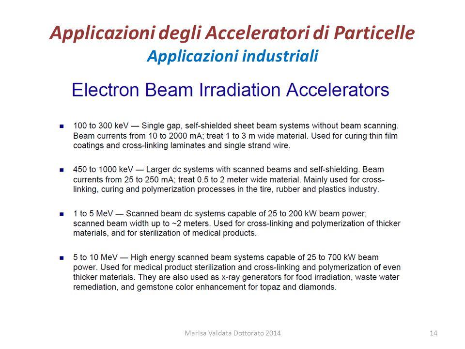 Applicazioni degli Acceleratori di Particelle Applicazioni industriali Marisa Valdata Dottorato 201414