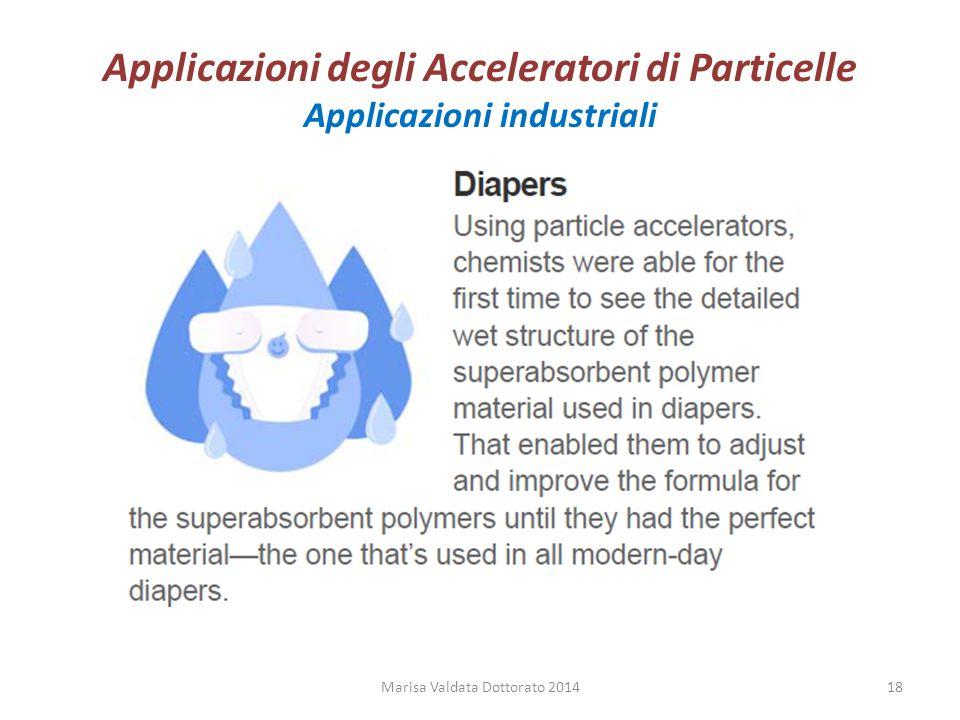 Applicazioni degli Acceleratori di Particelle Applicazioni industriali Marisa Valdata Dottorato 201418
