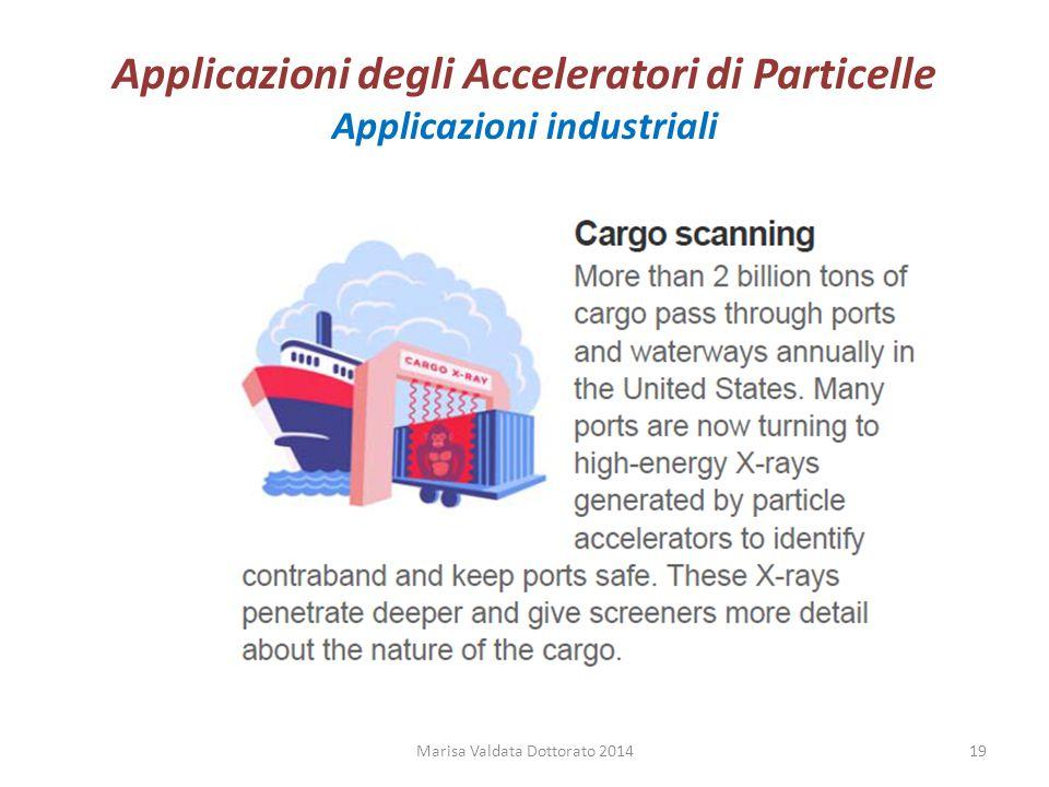 Applicazioni degli Acceleratori di Particelle Applicazioni industriali Marisa Valdata Dottorato 201419