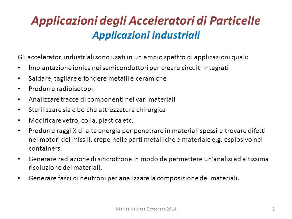 Applicazioni degli Acceleratori di Particelle Applicazioni industriali Gli acceleratori industriali sono usati in un ampio spettro di applicazioni qua
