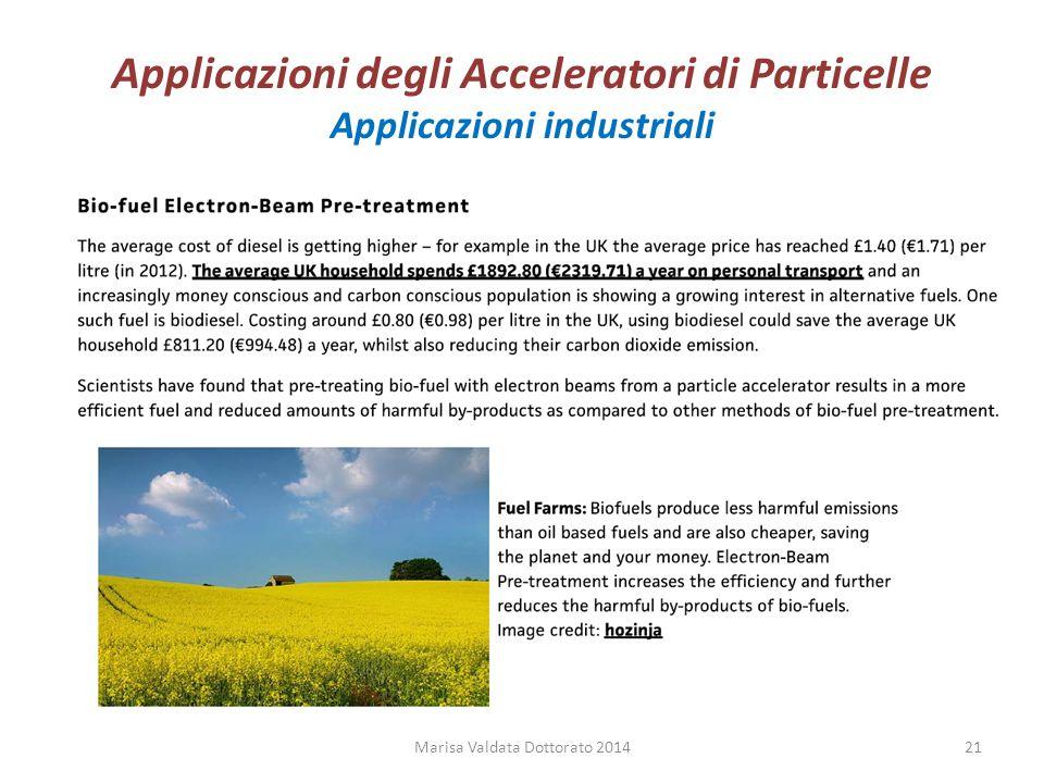Applicazioni degli Acceleratori di Particelle Applicazioni industriali Marisa Valdata Dottorato 201421