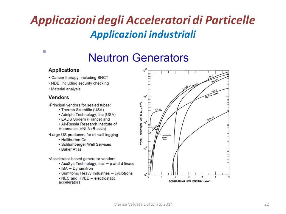 Applicazioni degli Acceleratori di Particelle Applicazioni industriali Marisa Valdata Dottorato 201422