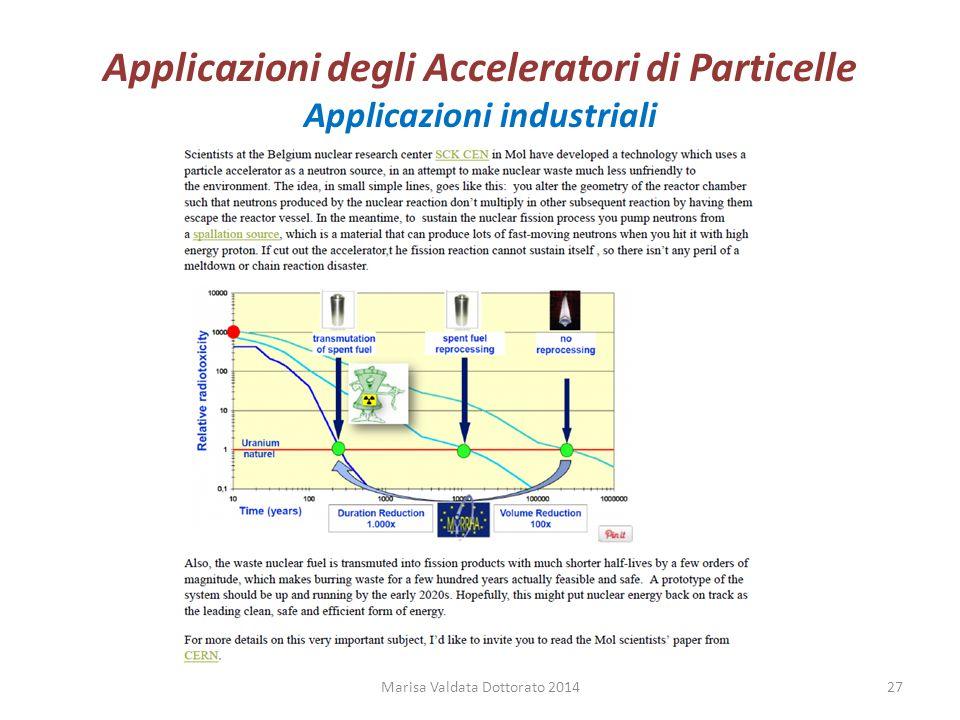 Applicazioni degli Acceleratori di Particelle Applicazioni industriali Marisa Valdata Dottorato 201427