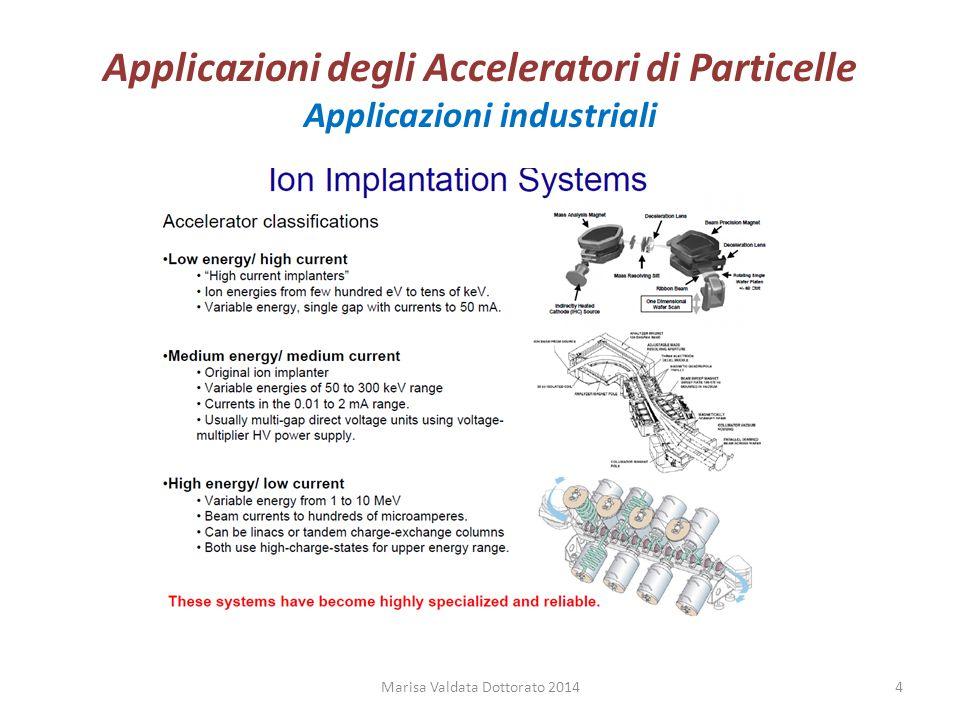 Applicazioni degli Acceleratori di Particelle Applicazioni industriali Marisa Valdata Dottorato 20144