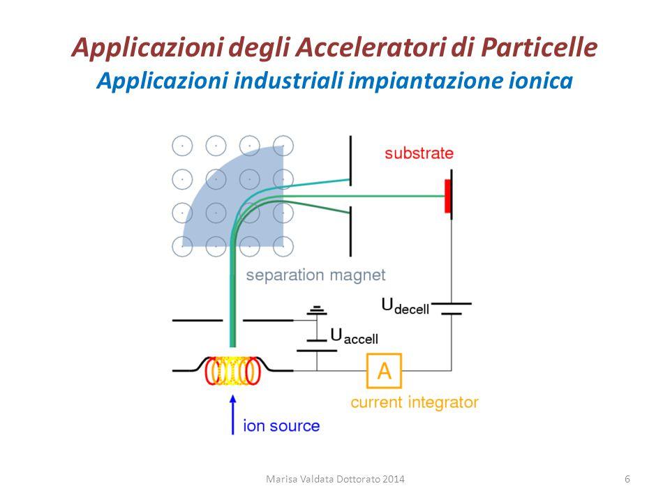 Applicazioni degli Acceleratori di Particelle Applicazioni industriali impiantazione ionica Marisa Valdata Dottorato 20146