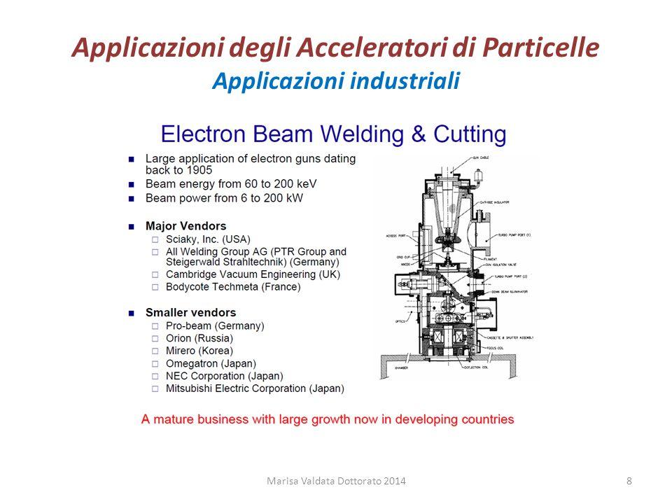 Applicazioni degli Acceleratori di Particelle Applicazioni industriali Marisa Valdata Dottorato 20148