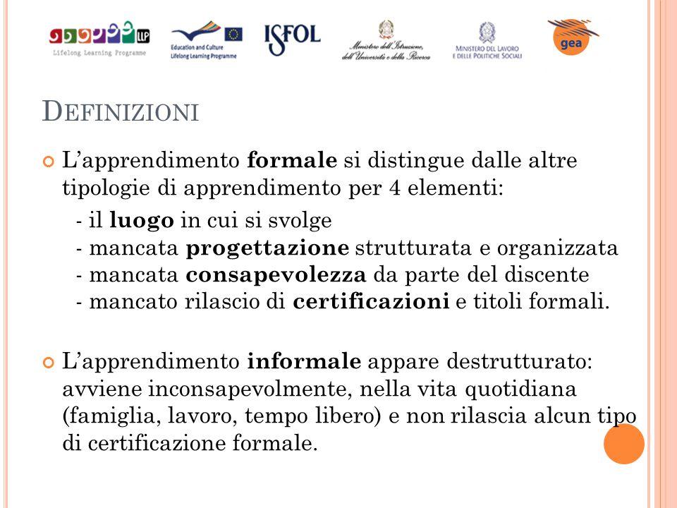 EQF - Q UADRO EUROPEO DELLE QUALIFICHE PER L ' APPRENDIMENTO PERMANENTE Nel 2008 l'Unione Europea ha adottato un Quadro europeo delle qualifiche per l'apprendimento permanente (EQF), griglia comune di riferimento per classificare le qualificazioni (competenze professionali) acquisite dalle persone al termine di qualsiasi percorso di apprendimento formale o non formale in Paesi diversi e con sistemi differenti.