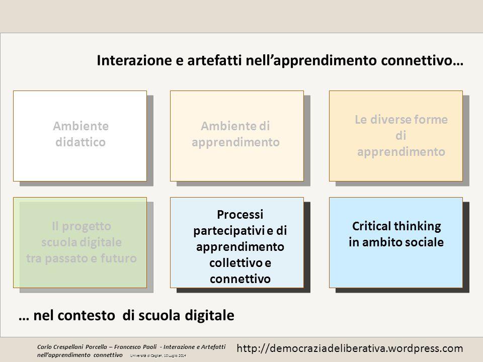 Critical thinking in ambito sociale Ambiente didattico Interazione e artefatti nell'apprendimento connettivo… … nel contesto di scuola digitale Ambien