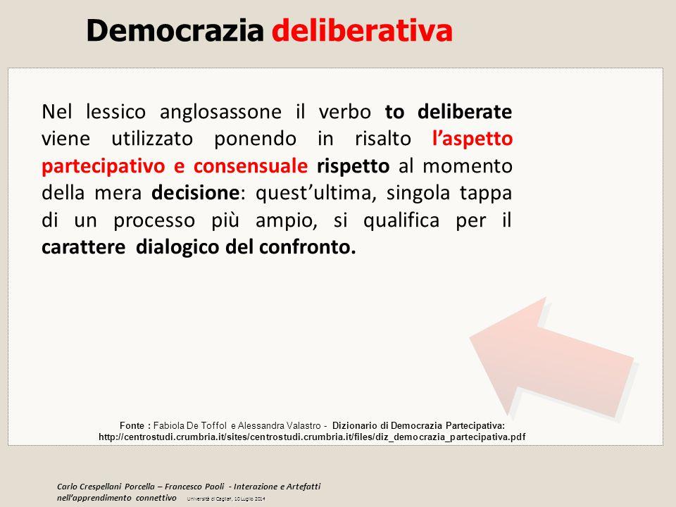 Democrazia deliberativa Nel lessico anglosassone il verbo to deliberate viene utilizzato ponendo in risalto l'aspetto partecipativo e consensuale risp