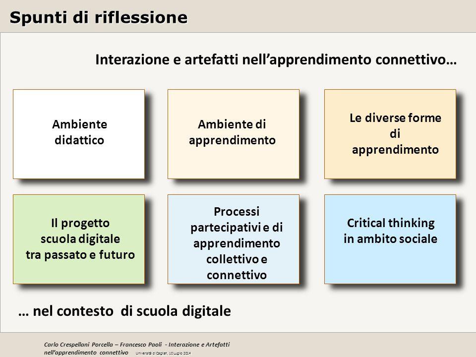 Spunti di riflessione Critical thinking in ambito sociale Ambiente didattico Interazione e artefatti nell'apprendimento connettivo… … nel contesto di
