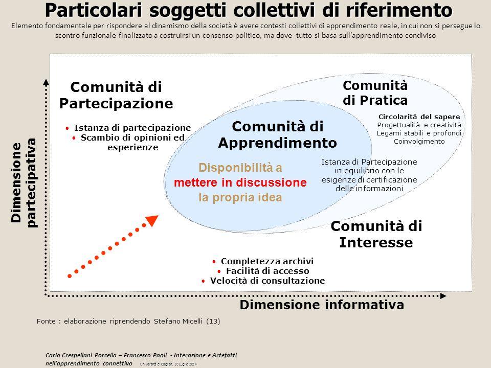Particolari soggetti collettivi di riferimento Dimensione partecipativa Completezza archivi Facilità di accesso Velocità di consultazione Comunità di