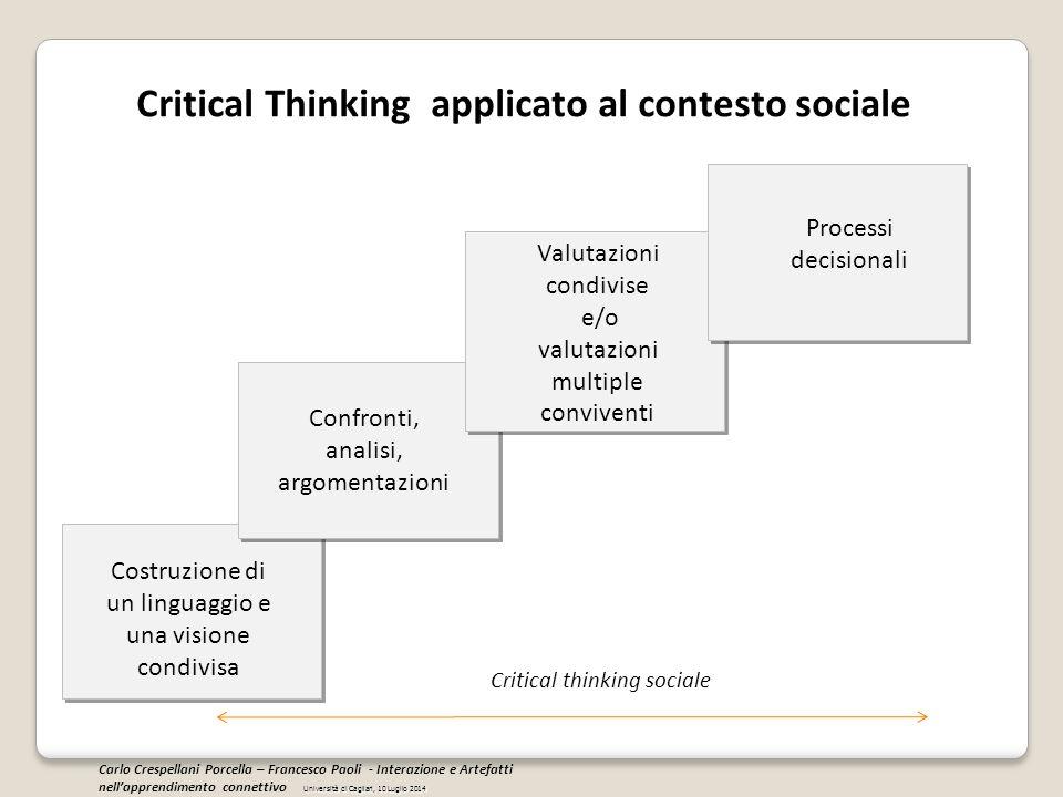 Critical Thinking applicato al contesto sociale Costruzione di un linguaggio e una visione condivisa Confronti, analisi, argomentazioni Processi decis