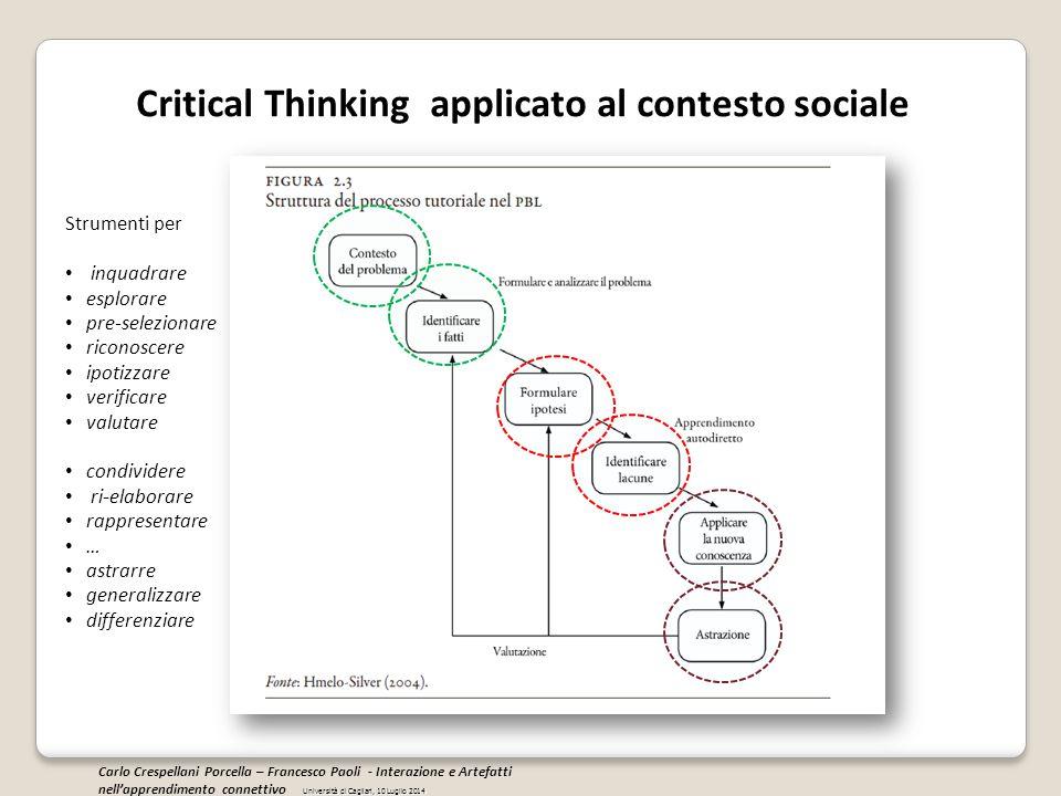 Critical Thinking applicato al contesto sociale Strumenti per inquadrare esplorare pre-selezionare riconoscere ipotizzare verificare valutare condivid
