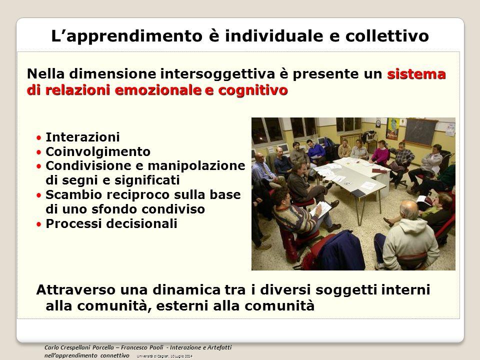 sistema di relazioni emozionale e cognitivo Nella dimensione intersoggettiva è presente un sistema di relazioni emozionale e cognitivo Interazioni Coi