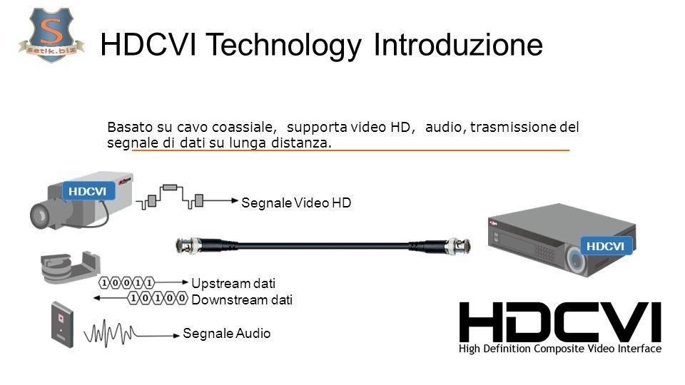HDCVI Technology Introduzione Basato su cavo coassiale, supporta video HD, audio, trasmissione del segnale di dati su lunga distanza. HDCVI Segnale Vi