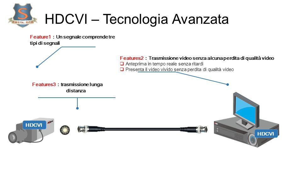 HDCVI HDCVI – Tecnologia Avanzata Features2 : Trasmissione video senza alcuna perdita di qualità video  Anteprima in tempo reale senza ritardi  Pres