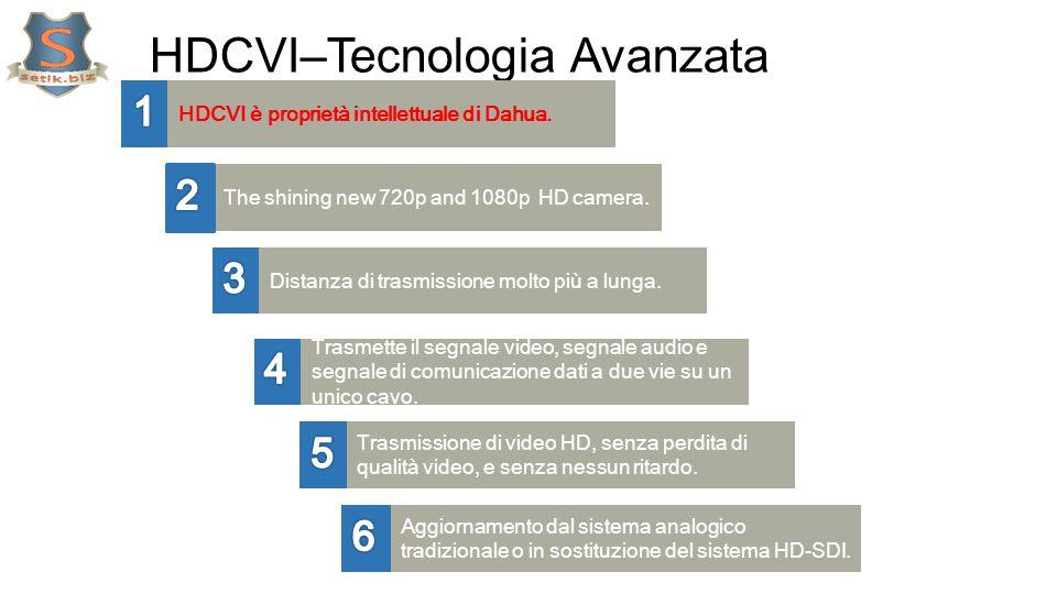HDCVI–Tecnologia Avanzata HDCVI è proprietà intellettuale di Dahua. The shining new 720p and 1080p HD camera. Trasmissione di video HD, senza perdita