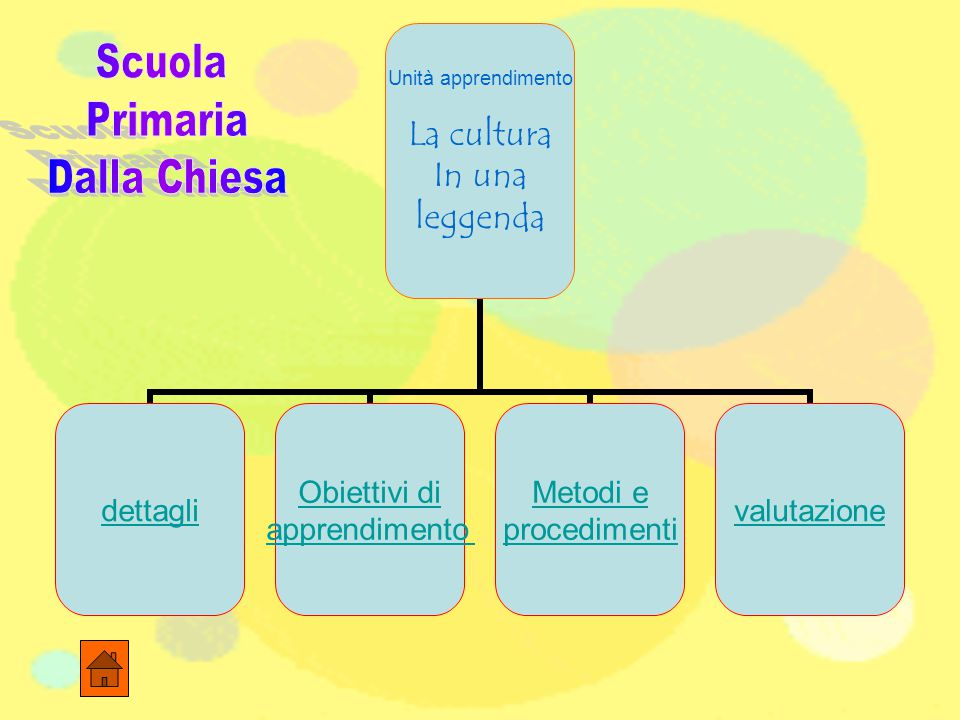 Unità apprendimento La cultura In una leggenda dettagli Obiettivi di apprendimento Metodi e procedimenti valutazione