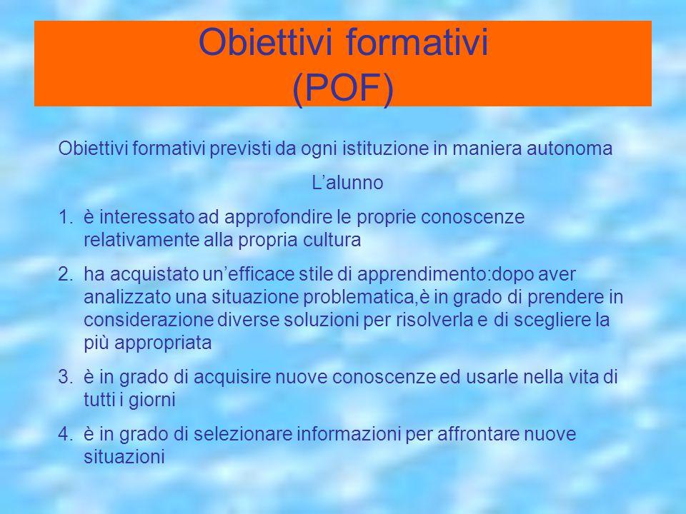 Obiettivi formativi (POF) Obiettivi formativi previsti da ogni istituzione in maniera autonoma L'alunno 1.è interessato ad approfondire le proprie con