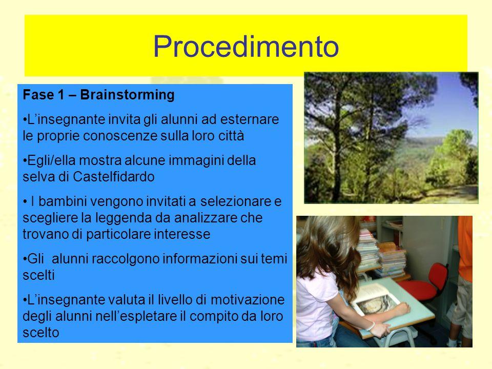 Procedimento Fase 1 – Brainstorming L'insegnante invita gli alunni ad esternare le proprie conoscenze sulla loro città Egli/ella mostra alcune immagin