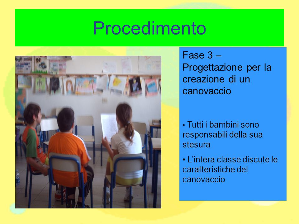 Procedimento Fase 3 – Progettazione per la creazione di un canovaccio Tutti i bambini sono responsabili della sua stesura L'intera classe discute le c