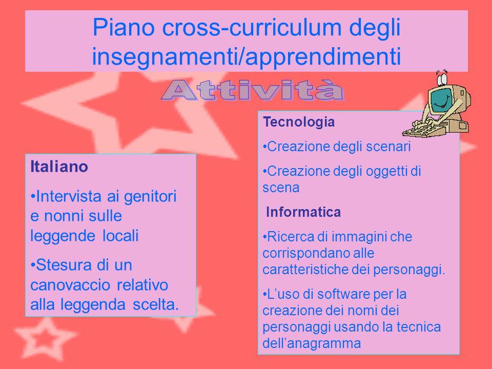 Piano cross-curriculum degli insegnamenti/apprendimenti Italiano Intervista ai genitori e nonni sulle leggende locali Stesura di un canovaccio relativ