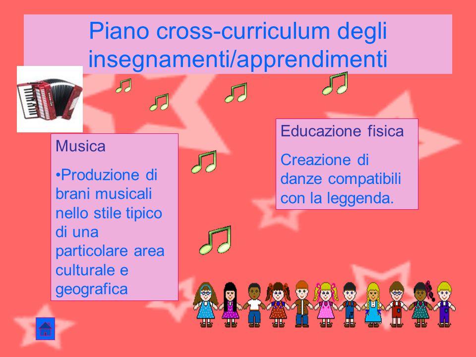 Piano cross-curriculum degli insegnamenti/apprendimenti Musica Produzione di brani musicali nello stile tipico di una particolare area culturale e geo