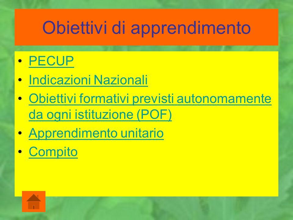 Obiettivi di apprendimento PECUP Indicazioni Nazionali Obiettivi formativi previsti autonomamente da ogni istituzione (POF)Obiettivi formativi previst