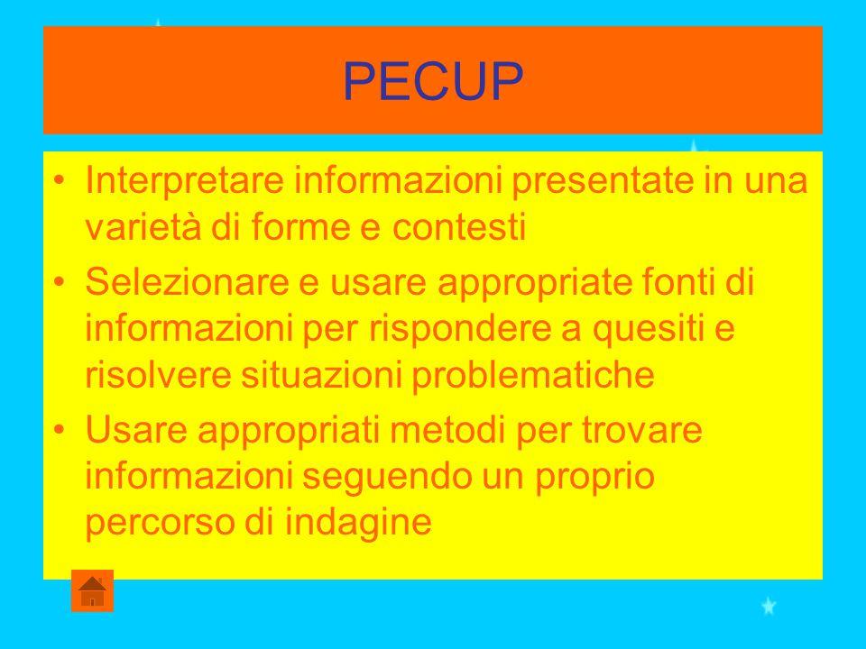 PECUP Interpretare informazioni presentate in una varietà di forme e contesti Selezionare e usare appropriate fonti di informazioni per rispondere a q