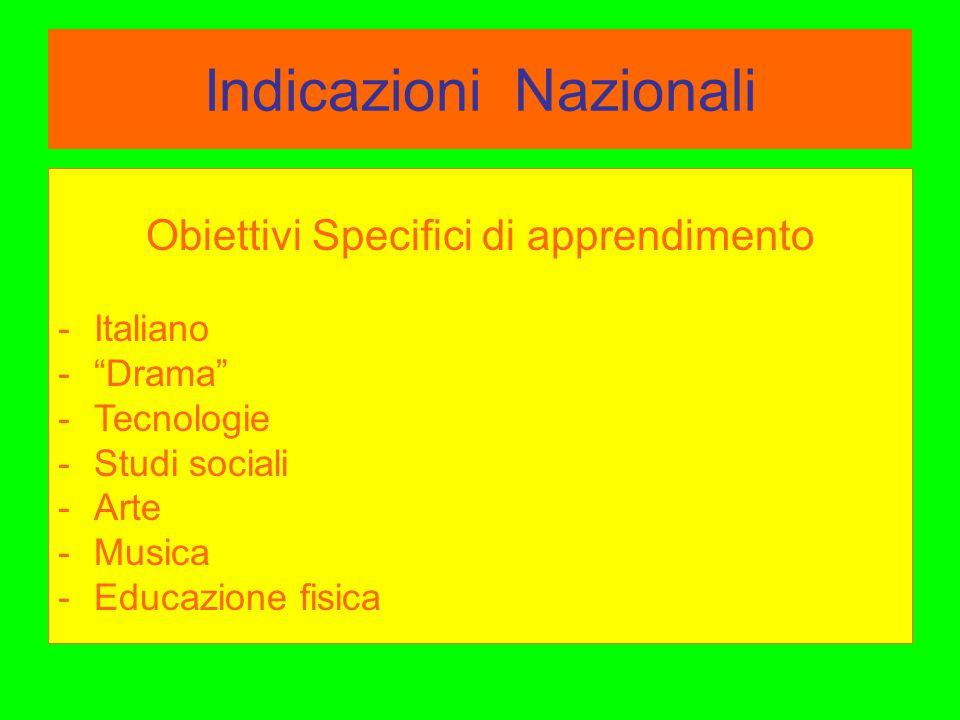 """Indicazioni Nazionali Obiettivi Specifici di apprendimento -Italiano -""""Drama"""" -Tecnologie -Studi sociali -Arte -Musica -Educazione fisica"""